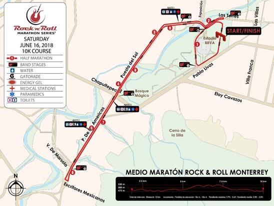 ruta 10k AT&T Rock 'n' Roll Half Marathon Monterrey