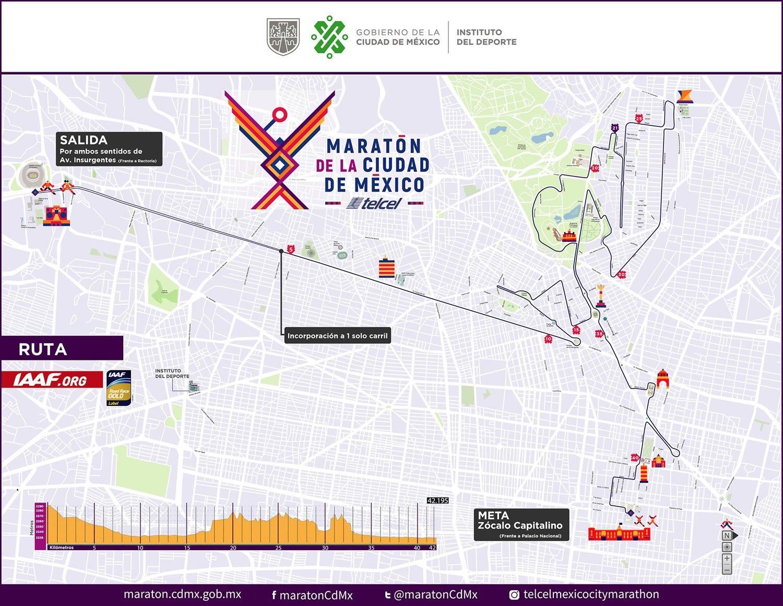 ruta maratón de la ciudad de México