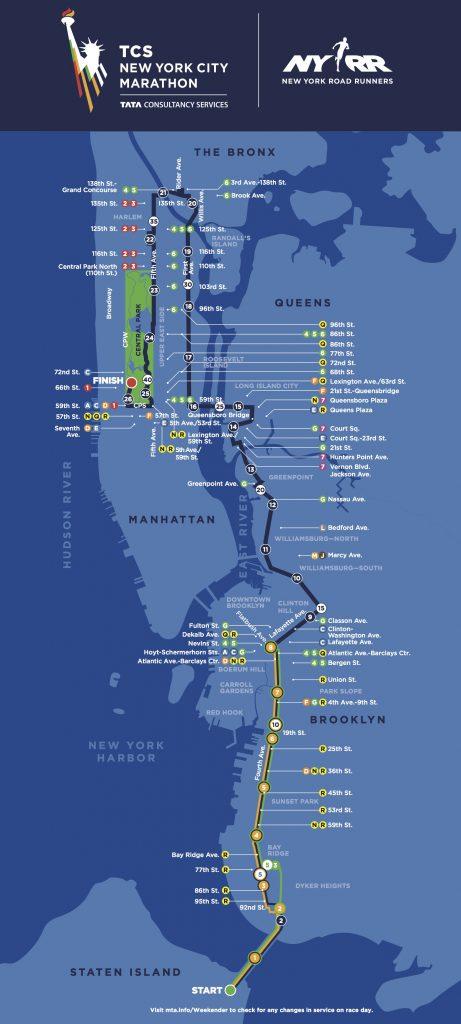 ruta maraton de nueva york