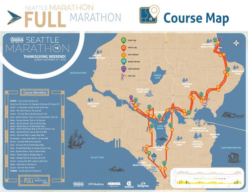 ruta marathon seattle