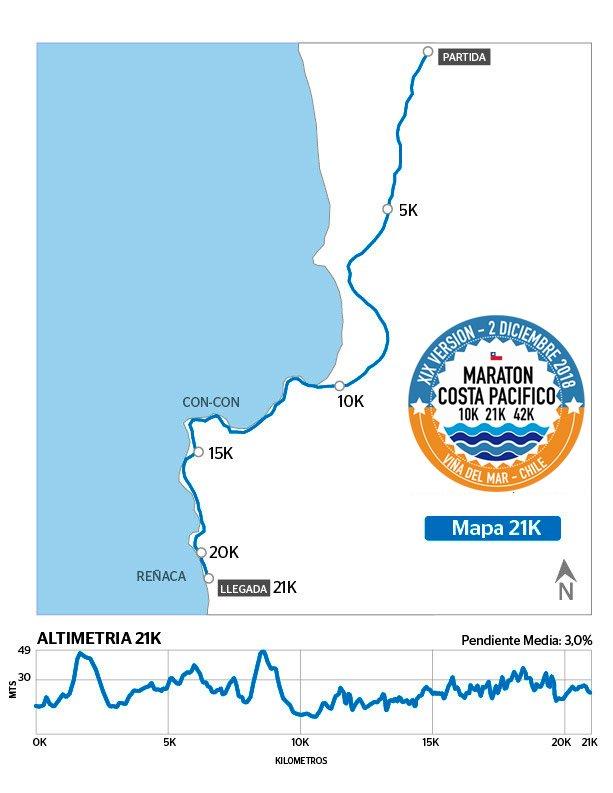 ruta medio Maratón Viña del Mar