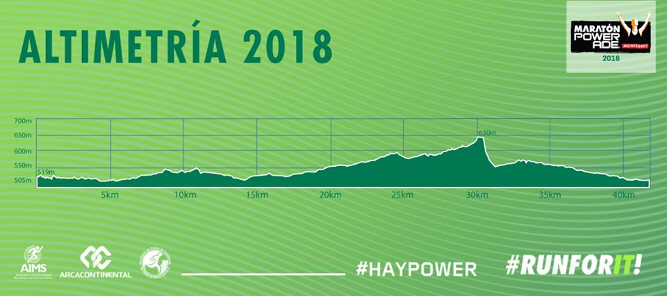 altimetría maratón monterrey 2018