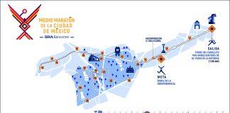 Ruta: maratón de la Ciudad de México