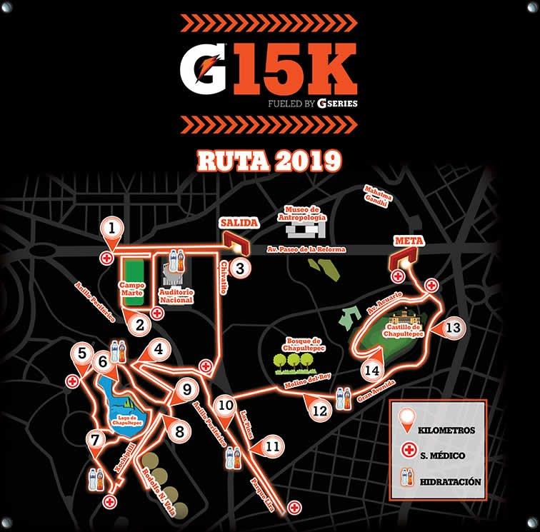 ruta carrera gatorade 2019