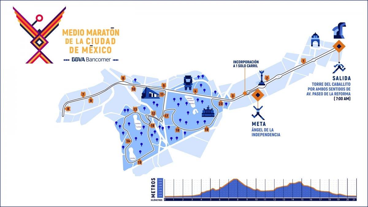 ruta medio maraton ciudad de mexico